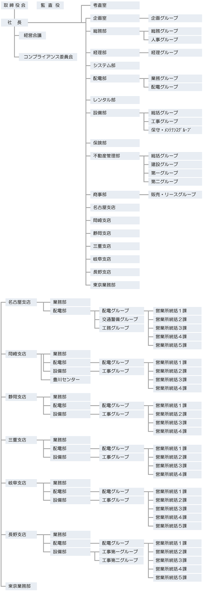 組織図_20210701.png